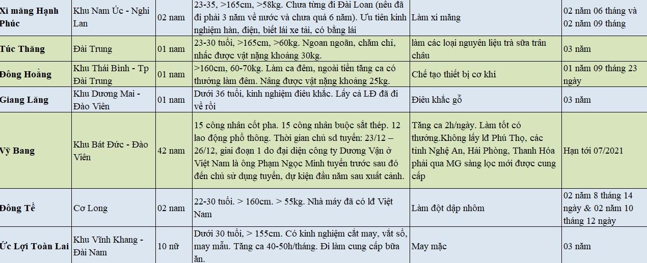 tong-hop-khong-phi-1123456