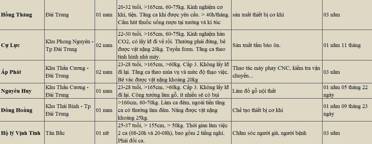 tong-hop-khong-phi-21