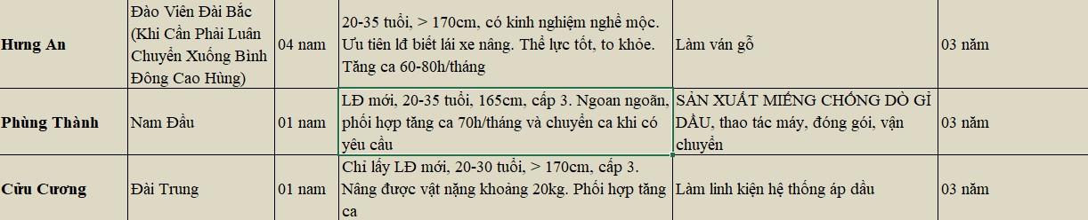 tong-hop-khong-phi-3
