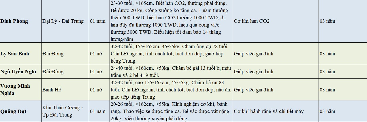 tong-hop-khong-phi-31