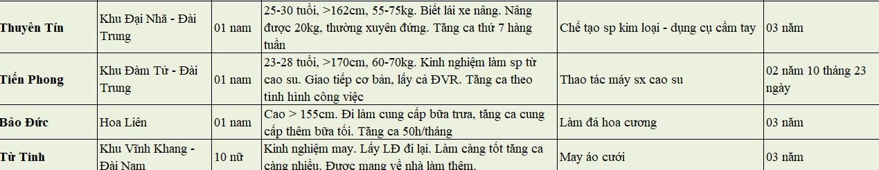 tong-hop-khong-phi-4123